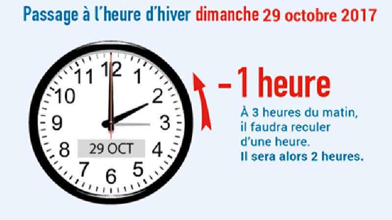 Passage l 39 heure d 39 hiver une heure de sommeil en plus agate france - Meteo antibes heure par heure ...